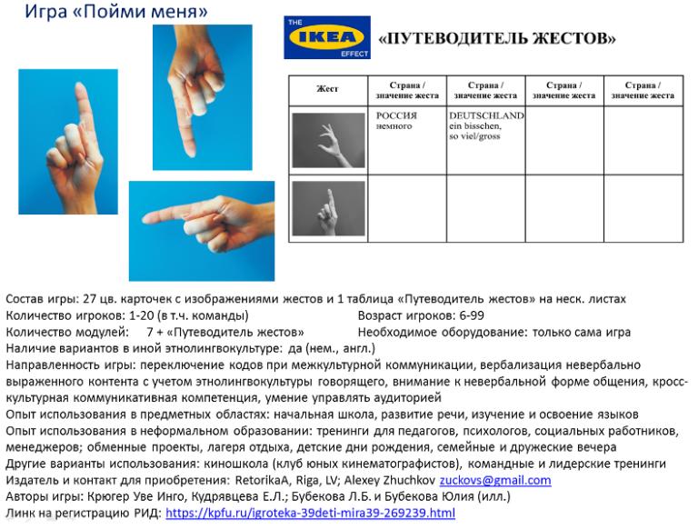 Путеводитель жестов